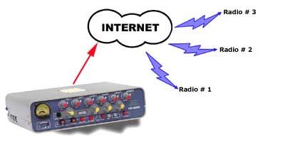 MB2400-Internet distribution