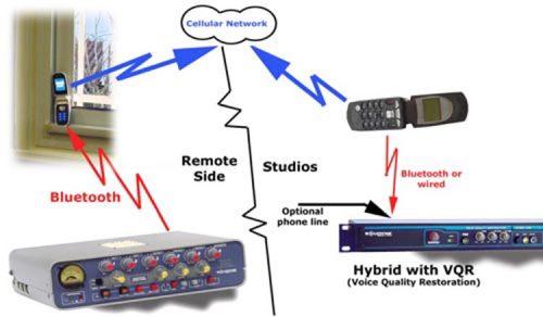 MB2400-analog transm