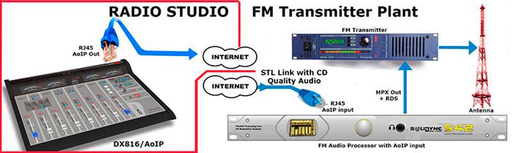 AoIP-STL-Link-800p
