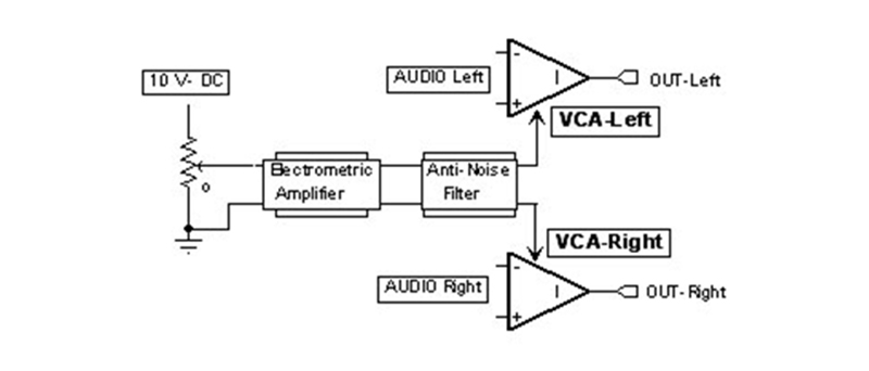 Circuito-VCA