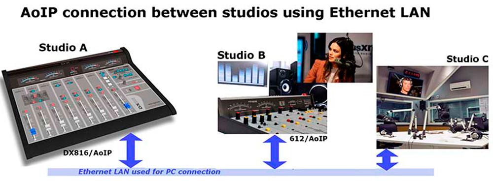 DX816-StudioLink-800p