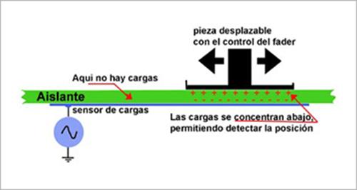 ESF-Dibujo-explicativo