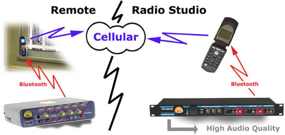 HL203-remote-studio