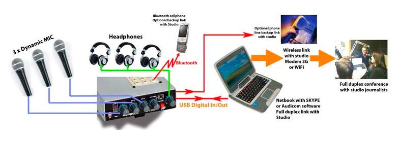 mx2100-mic3-usb