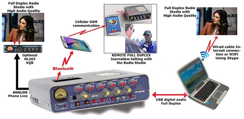 MX2400-DUPLEX-800