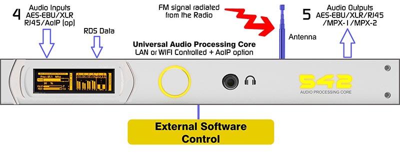 SoftwareControl2-800